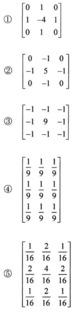 令和元年度 技術士第一次試験問題(再) 情報工学部門 �V−12