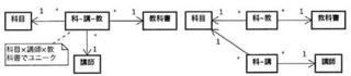 技術士 情報工学部門 �T−12