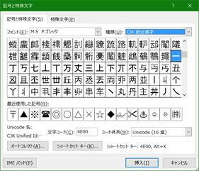 難しい漢字や特殊文字の入力